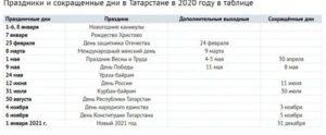 Бесплатные лекарства для беременных в 2020 в татарстане