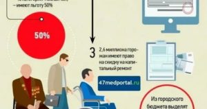 Какие Льготы Положены Пенсионерам По Старости В Москве В 2020 Году