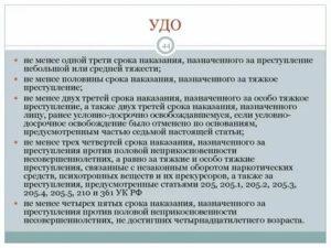 Статья 228 часть 2 ук рф 2019 условия удо