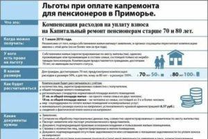 Льготы для пенсионеров старше 80 лет в москве в 2019 году