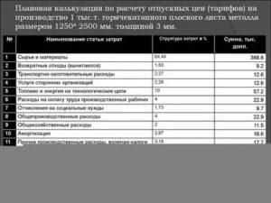 Отмена Льгот Чернобыльцам В 2020