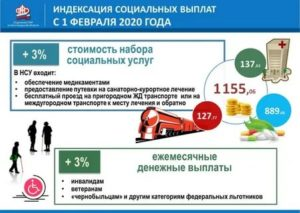 Компенсация на похороны пенсионера в москве в 2020 году