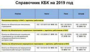Бухпроводки В Казенном Учреждении Оплата Пеней По Ффомс В 2020г