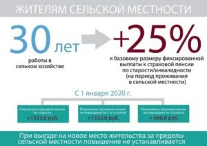 Надбавка к пенсии 32 процента от социальной пенсии в 2020 году