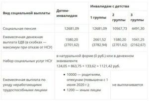 Льготы детям инвалидам и их родителям в 2020 году в казахстане