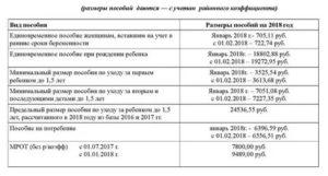 Льготы и выплаты за третьего ребенка в красноярском крае в 2019