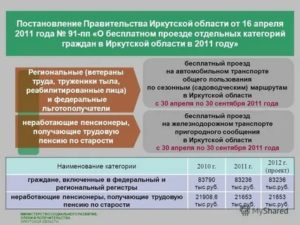 Закон о ветеранах труда иркутской области с изменениями на 2020 год