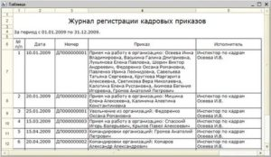 Журналы регистрации кадровой документации 2020г
