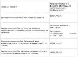 Что Дают За 3 Ребенка В 2020 Году В Красноярске