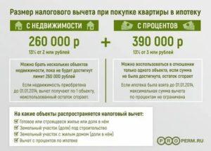 Подоходный налог при продаже земли сельхозназначения в 2020 году