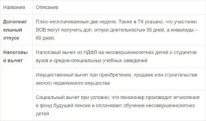 Льготы для пенсионеров в новосибирске в 2019