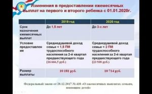 Все Пособия На 3 Ребенка В Ульяновске 2020г