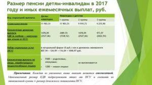 Выплаты на ребенка инвалида в 2020 году в москве