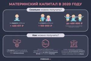 Как Обналичить Капитал Который Выдают При Рождении Третьего Ребенка В 2020