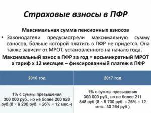 Должен Ли Выплачивать Пенсионер Мвд Взносы В Пфр В 2020