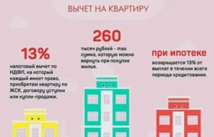 Когда можно подать документы на налоговый вычет при покупке квартиры 2020