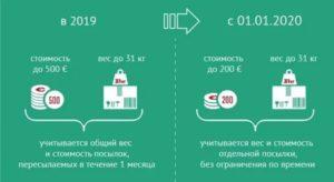 Изменения в правилах торговли в 2020