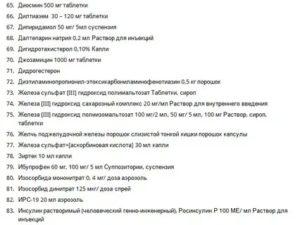 Перечень лекарств для льготников на 2020 год полный список в московской области
