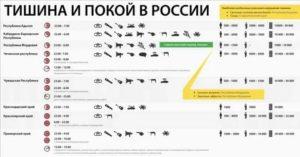 До скольки можно сверлить в выходные дни в московской области 2020