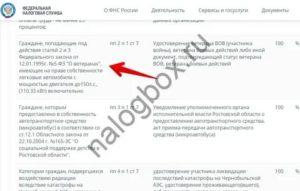 Ветеран Военной Службы Льготы В 2020 Году В Ростовской Области