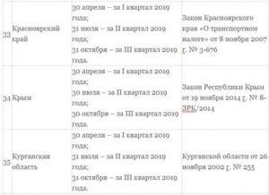 Транспортный налог для пенсионеров красноярск на 2020 год калькулятор