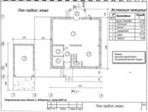 Технический план на садовый дом с 2020 года пример