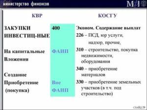 Косгу и квр расшифровка в 2020 году для бюджетных учреждений