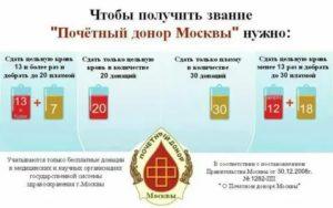 Льготы донорам крови в 2019 году  татарстан