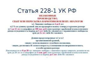 Ст 228 Ч 3 Ук Рф С Изменениями На 2020 Год С Комментариями