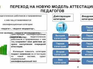 Квалификационные требования к педагогическим работникам в рк 2020