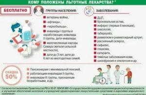 Бесплатные лекарства для онкологических больных в 2020 году