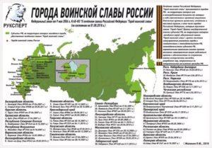Сколько в россии героев россии на 2020 год