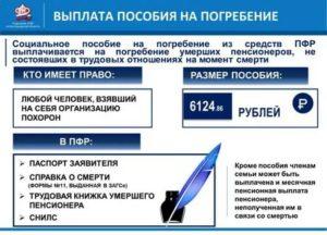 Сколько денег дают на погребение в 2020 году в беларуси
