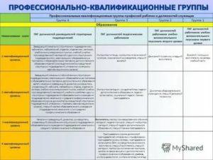 Екс должностей работников образования зам директора 2020