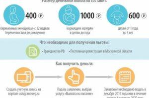 Единоразовая Выплата Кормящим Матерям В 2020 Году