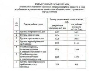 Стоимость Одного Дня В Садике С 1 Января 2020 Москва