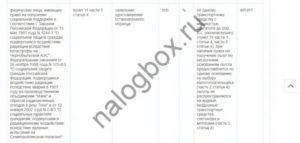 Льготы На Транспортный Налог Для Чернобыльца 2020 Г Химки