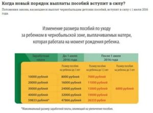 Выплачиваются ли декретные в двойном размере проживающим в чернобыльской зоне в2020г
