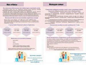 Выплата молодой семье при рождении ребенка 2020 в москве