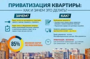 Можно ли приватизировать квартиру в 2020 году в украине