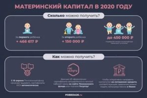 Какую Сумму Можно Снять С Материнского Капитала В 2020 Году Наличными