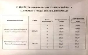 Стоимость Государственного Детского Сада В Московской Области 2019