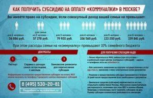 Субсидия На Оплату Жкх В Москве В 2020 Для Малоимущих Семей