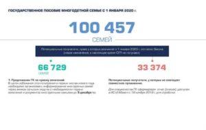 Какая помощь положена молодым семьям в иркутской области в 2020 году