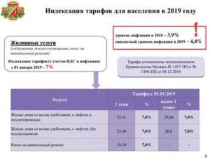 Тариф на капремонт с 1 июля 2020 года в москве таблица