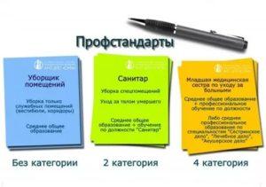 Профстандарт уборщик служебных помещений 2020 утвержденный правительством рф для доу