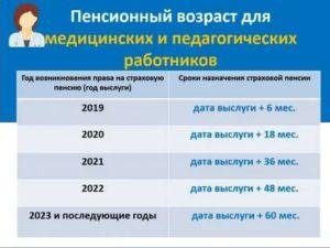 Закон О Льготной Пенсии Педагогам С 1 Января 2020 Года