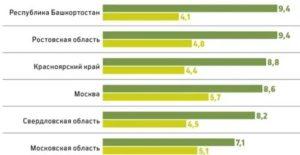 Отзывы должников по микрозаймам 2020 москва
