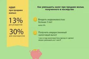 Налог на квартиру полученную по наследству пенсионерам в 2020 году