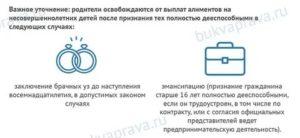 Алименты На Ребенка В Беларуси 2020 После 18 Лет Если Ребенок Учится